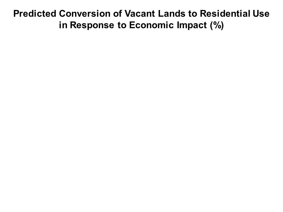Predicted Conversion of Vacant Lands to Residential Use in Response to Economic Impact (%)
