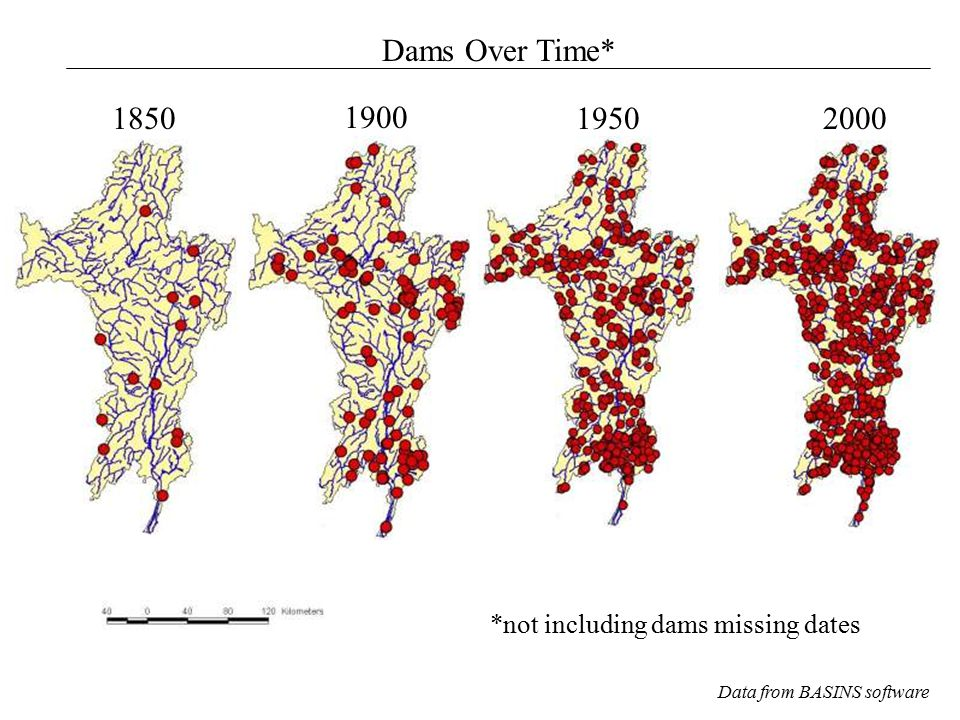 1850 1900 19502000 *not including dams missing dates Dams Over Time* Data from BASINS software