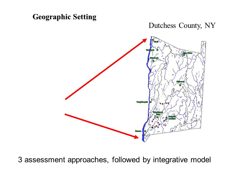 Geographic Setting Dutchess County, NY 3 assessment approaches, followed by integrative model