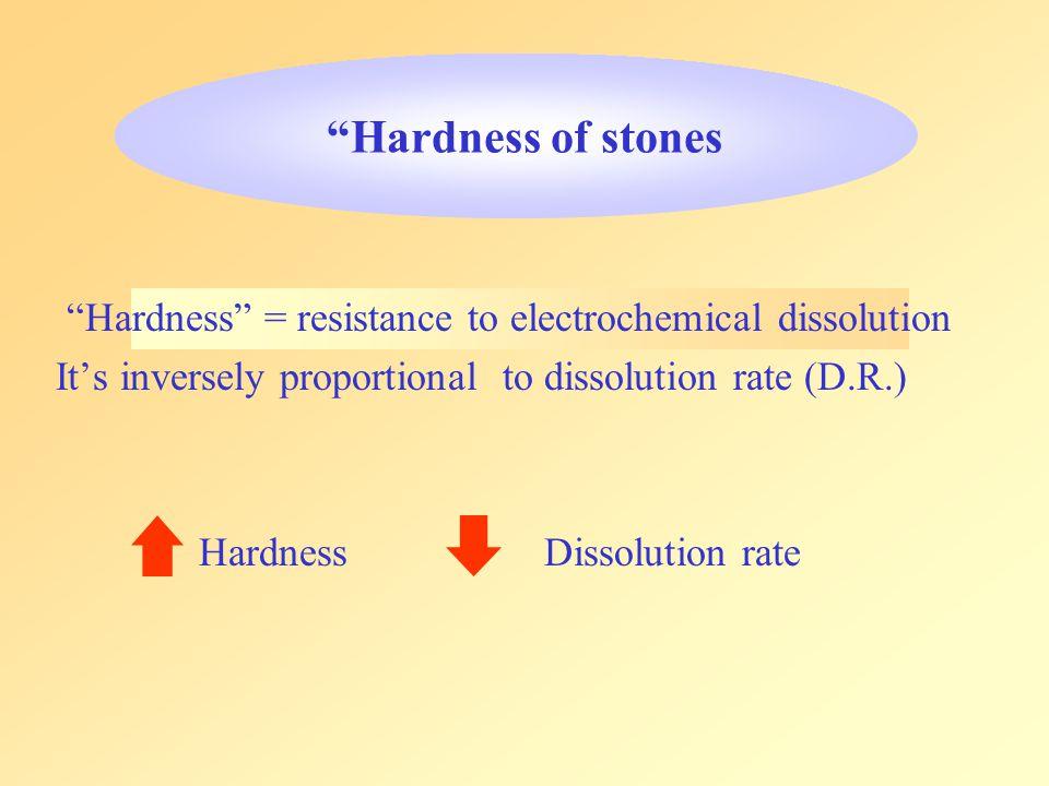 Hardness of main stone compounds Tasso di dissoluzione Mg\h