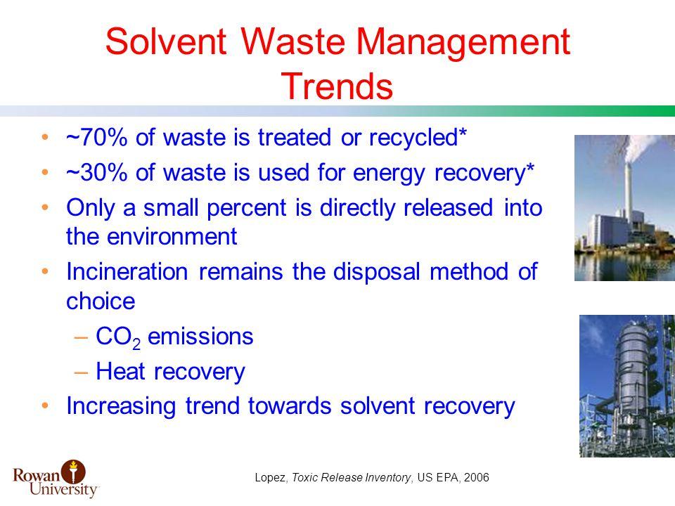 Economic Analysis 72% Annual Cost Savings Slater, Savelski, Hounsell, Pilipauskas, Urbanski, ACS Green Chem & Eng Annual Conf, Washington DC, June 2008,