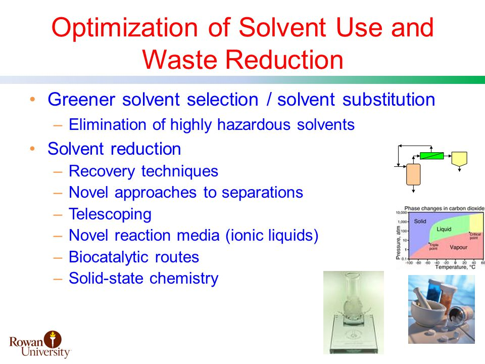 Summary Solvent use and waste practices should be constantly reviewed Development of sustainable practices Green advantage Waste minimization Cost effective