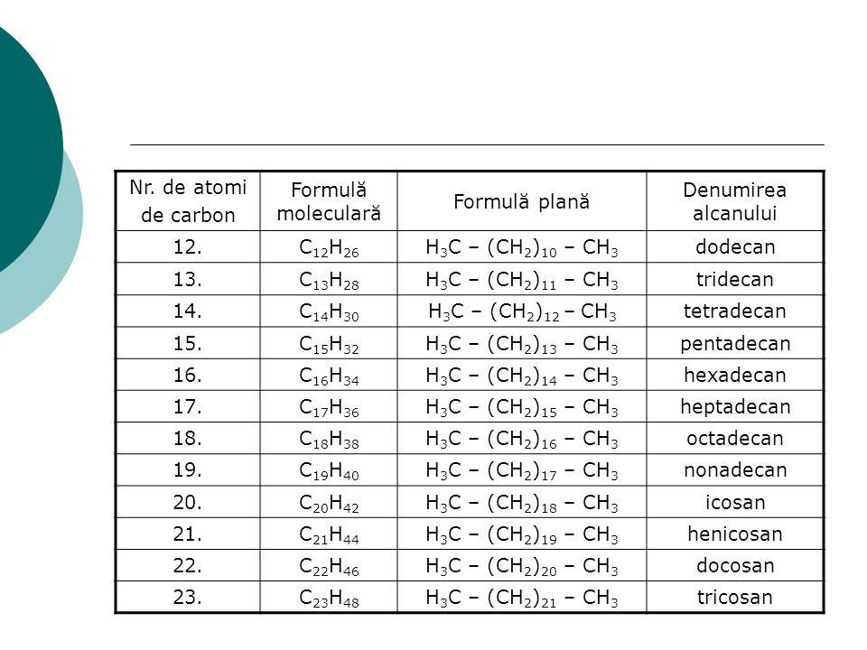 Nr. de atomi de carbon Formulă moleculară Formulă plană Denumirea alcanului 12.C 12 H 26 H 3 C – (CH 2 ) 10 – CH 3 dodecan 13.C 13 H 28 H 3 C – (CH 2
