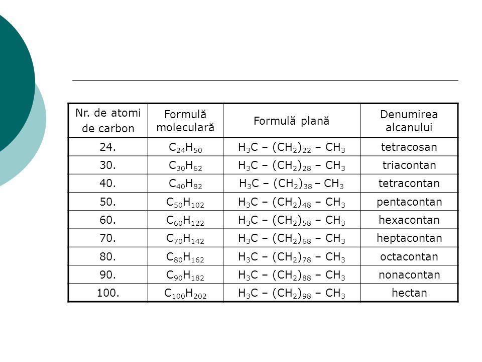 Nr. de atomi de carbon Formulă moleculară Formulă plană Denumirea alcanului 24.C 24 H 50 H 3 C – (CH 2 ) 22 – CH 3 tetracosan 30.C 30 H 62 H 3 C – (CH