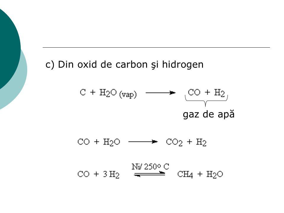 c) Din oxid de carbon şi hidrogen gaz de apă