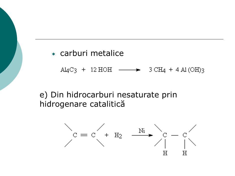  carburi metalice e) Din hidrocarburi nesaturate prin hidrogenare catalitică