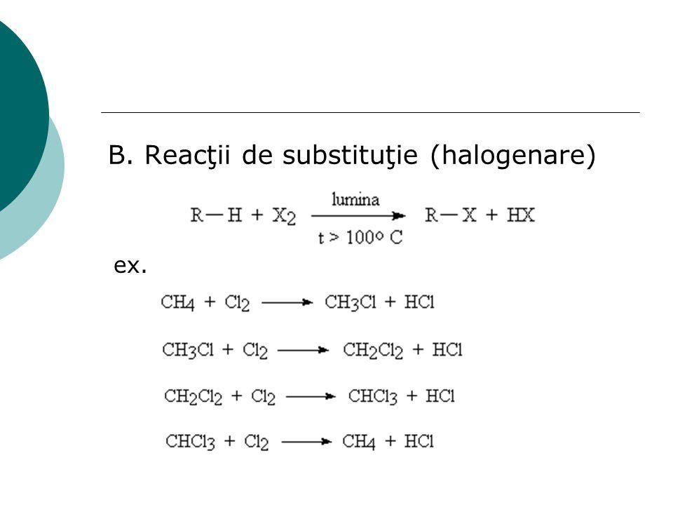 B. Reacţii de substituţie (halogenare) ex.