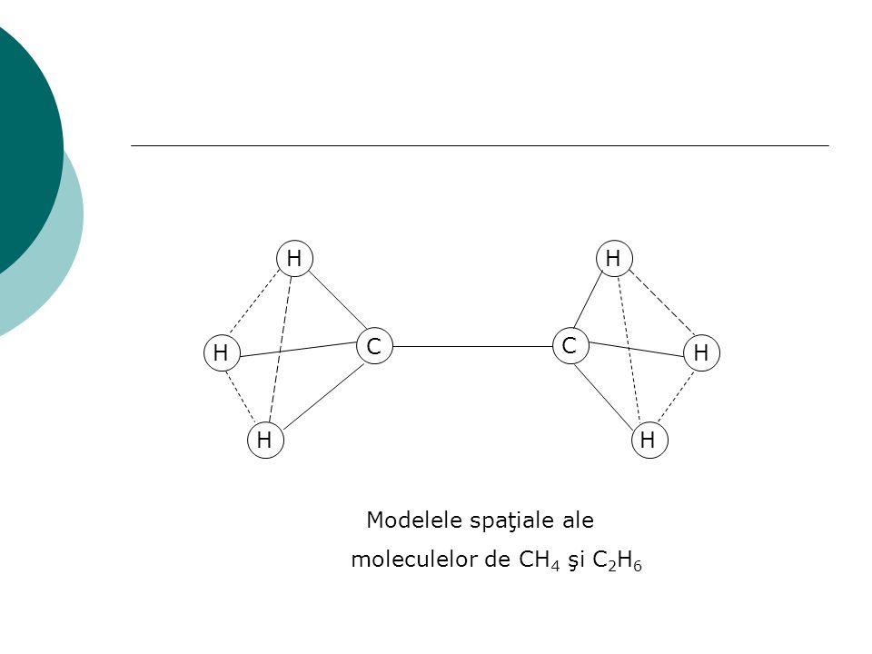 HH H H H H C C Modelele spaţiale ale moleculelor de CH 4 şi C 2 H 6