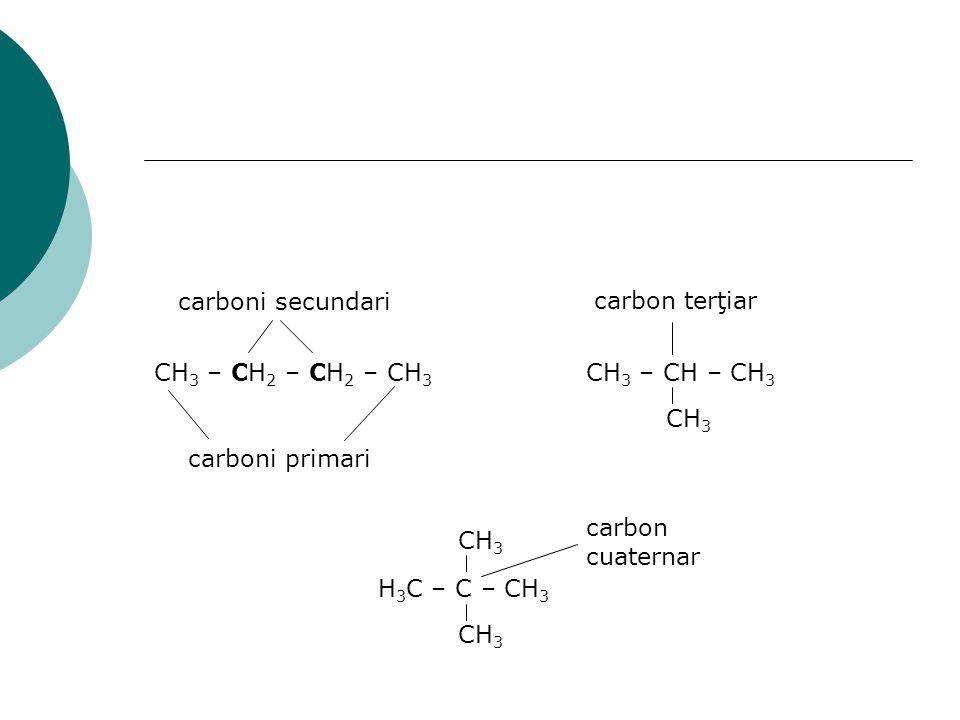 CH 3 – CH 2 – CH 2 – CH 3 carboni primari carboni secundari CH 3 – CH – CH 3 carbon terţiar CH 3 H 3 C – C – CH 3 CH 3 carbon cuaternar
