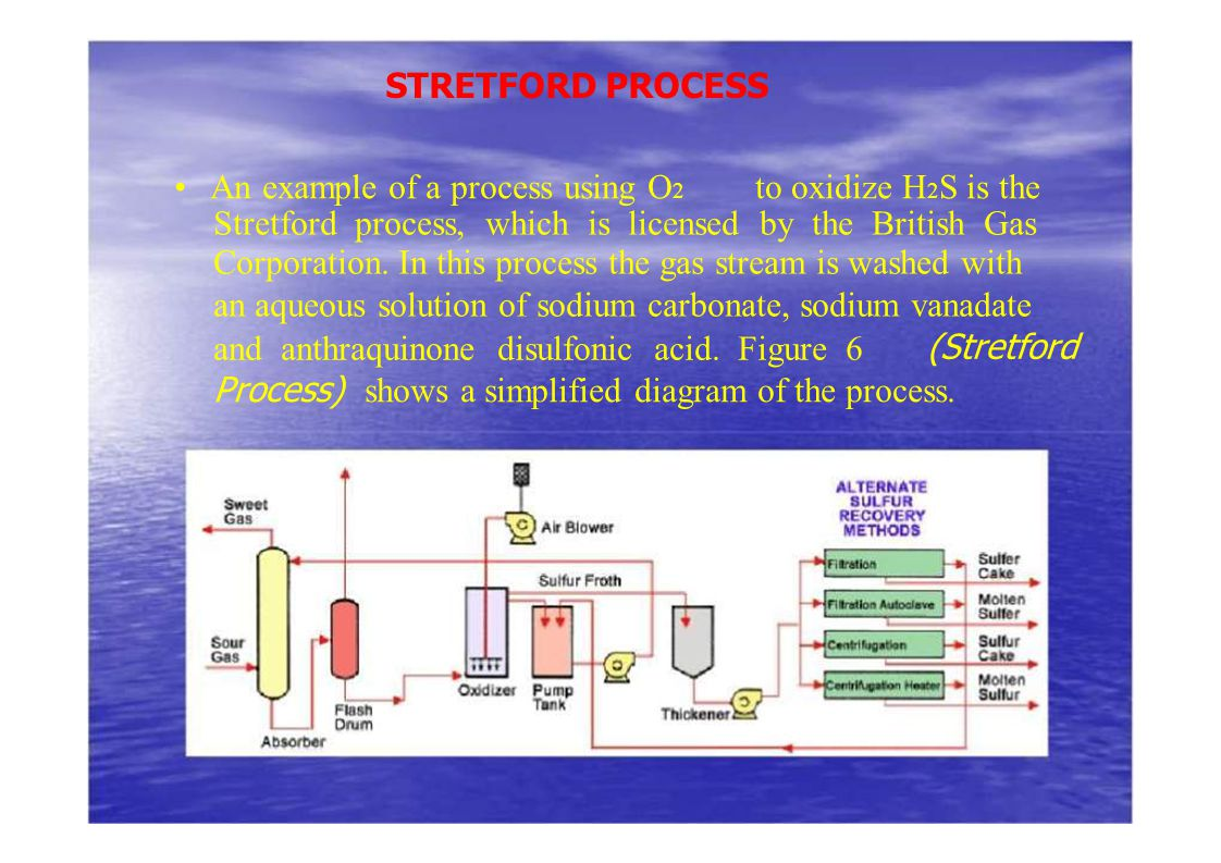 STRETFORD PROCESS An example of a process using O 2 to oxidize H 2 S is the Stretford process, which is licensed by the British Gas Corporation. In th
