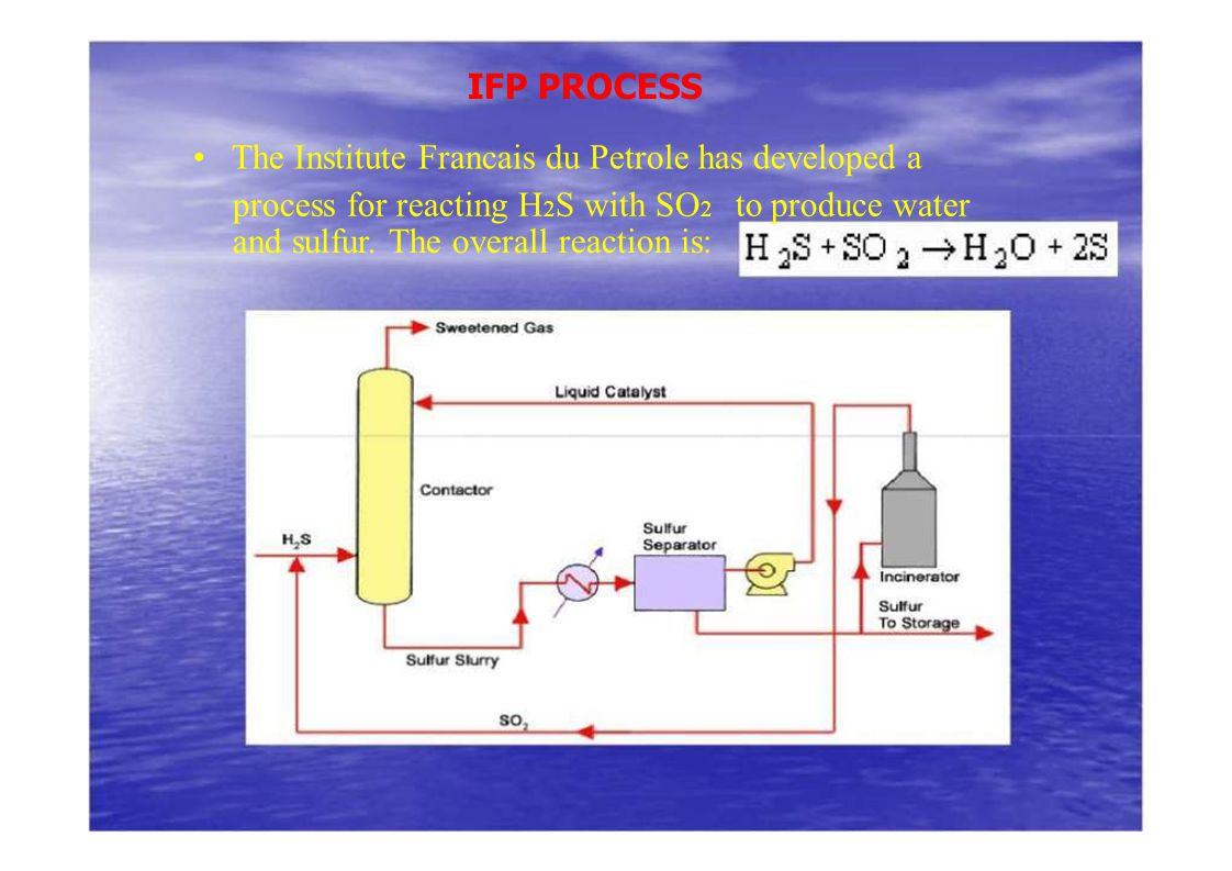 IFP PROCESS The Institute Francais du Petrole has developed a process for reacting H 2 S with SO 2 to produce water and sulfur. The overall reaction i