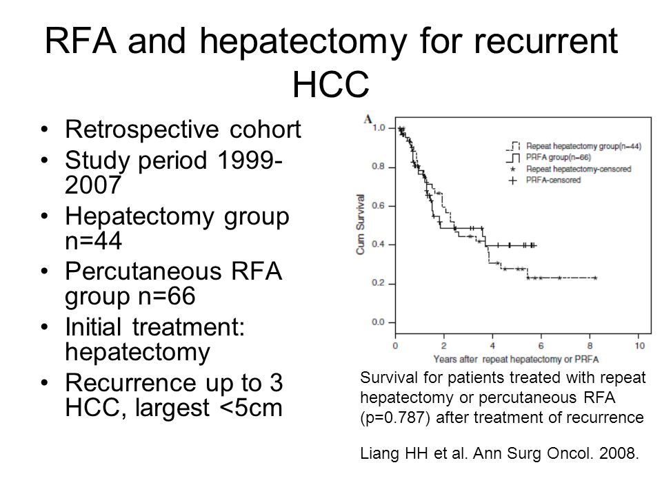 RFA and hepatectomy for recurrent HCC Retrospective cohort Study period 1999- 2007 Hepatectomy group n=44 Percutaneous RFA group n=66 Initial treatment: hepatectomy Recurrence up to 3 HCC, largest <5cm Liang HH et al.