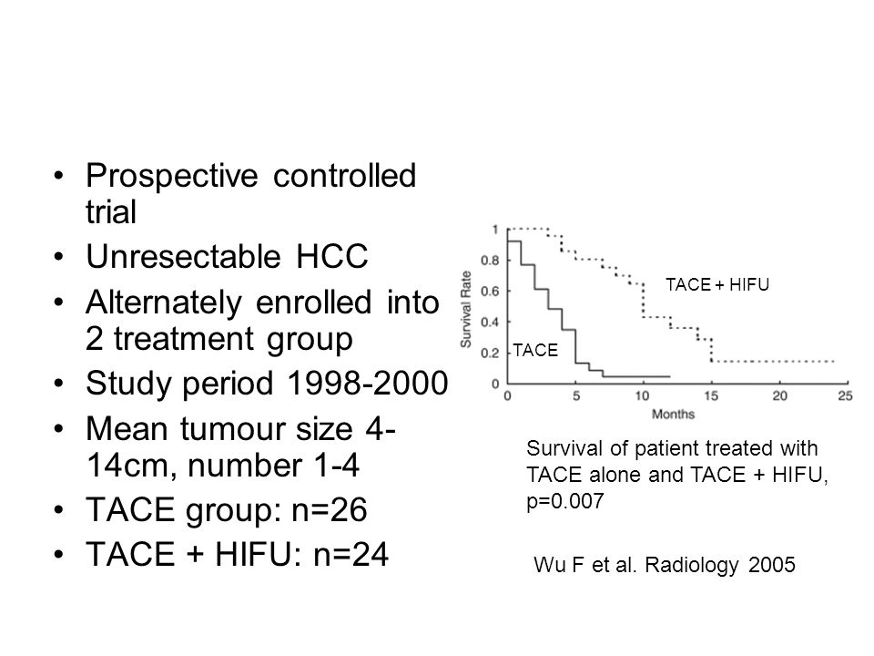 Prospective controlled trial Unresectable HCC Alternately enrolled into 2 treatment group Study period 1998-2000 Mean tumour size 4- 14cm, number 1-4 TACE group: n=26 TACE + HIFU: n=24 TACE + HIFU TACE Survival of patient treated with TACE alone and TACE + HIFU, p=0.007 Wu F et al.
