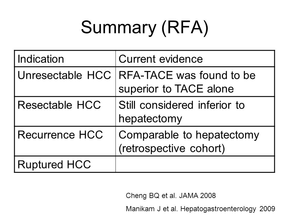 Summary (RFA) IndicationCurrent evidence Unresectable HCCRFA-TACE was found to be superior to TACE alone Resectable HCCStill considered inferior to hepatectomy Recurrence HCCComparable to hepatectomy (retrospective cohort) Ruptured HCC Cheng BQ et al.