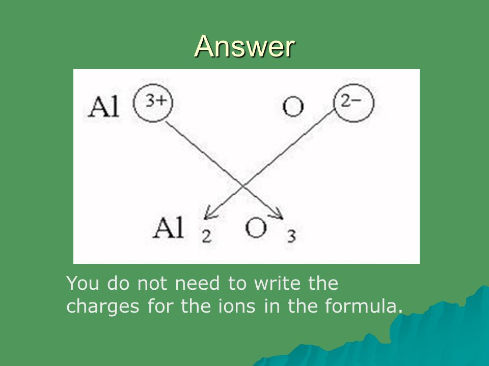 Answer You do not need to write the charges for the ions in the formula.