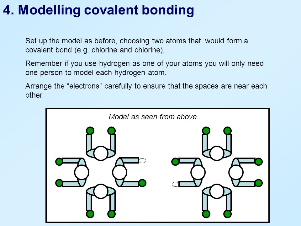 Set up the model as before, choosing two atoms that would form a covalent bond (e.g. chlorine and chlorine). Remember if you use hydrogen as one of yo