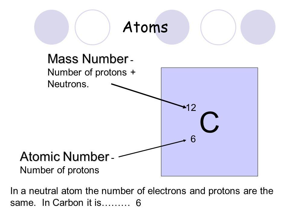 Chemical Bonding By James Bonding