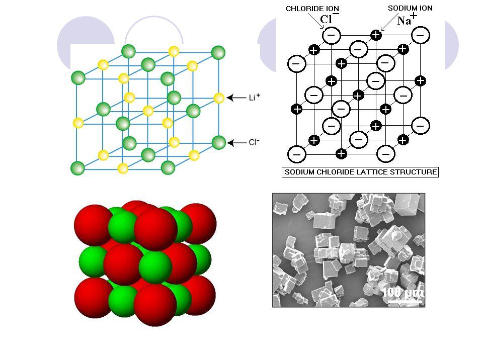 Ionic Crystals Na + F -