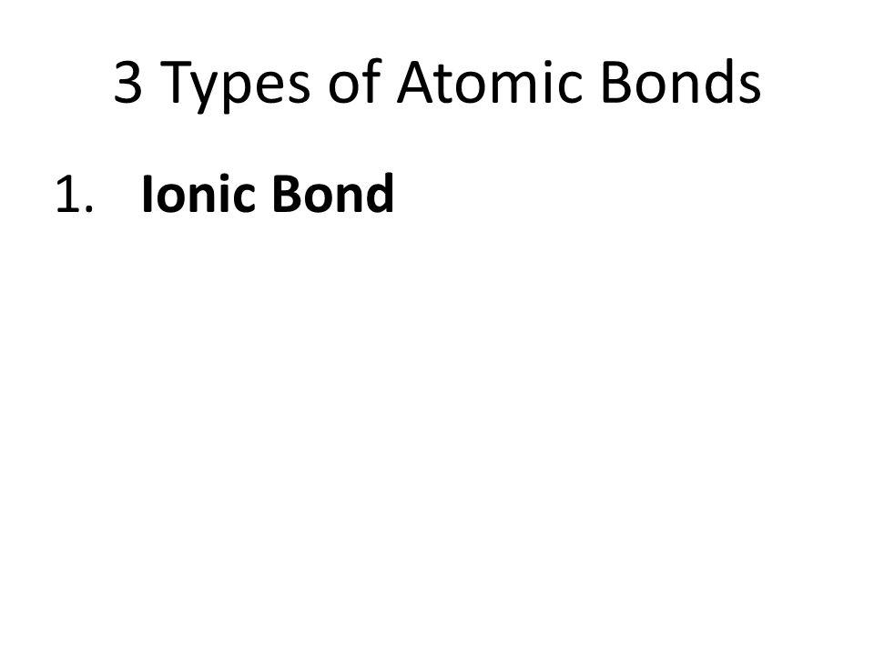 3 Types of Atomic Bonds 1.Ionic Bond