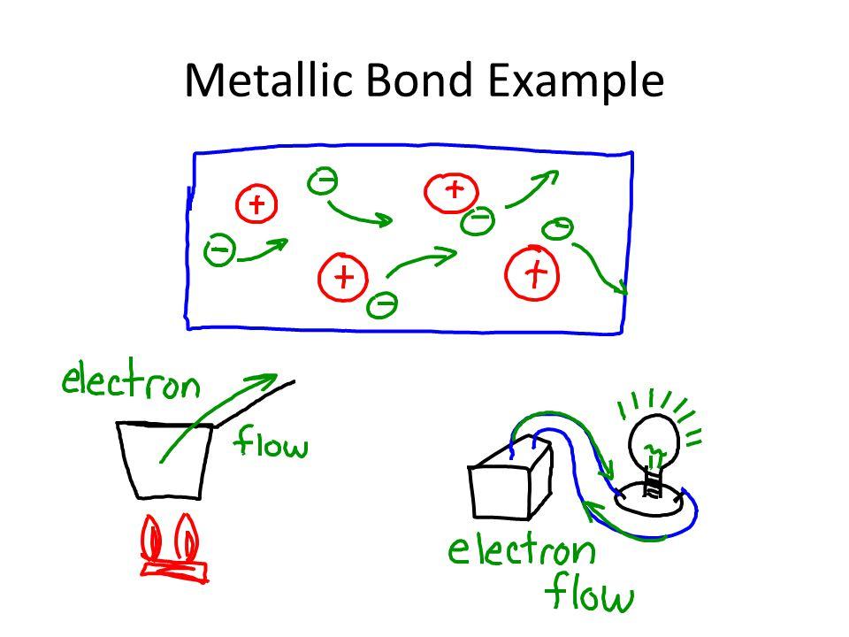 Metallic Bond Example