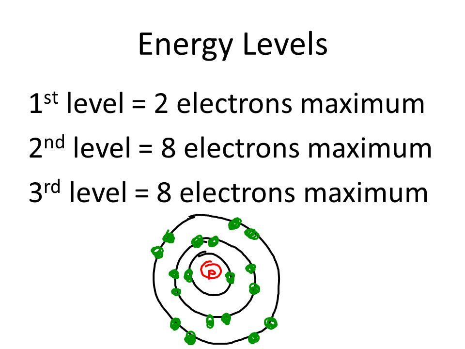 Energy Levels 1 st level = 2 electrons maximum 2 nd level = 8 electrons maximum 3 rd level = 8 electrons maximum