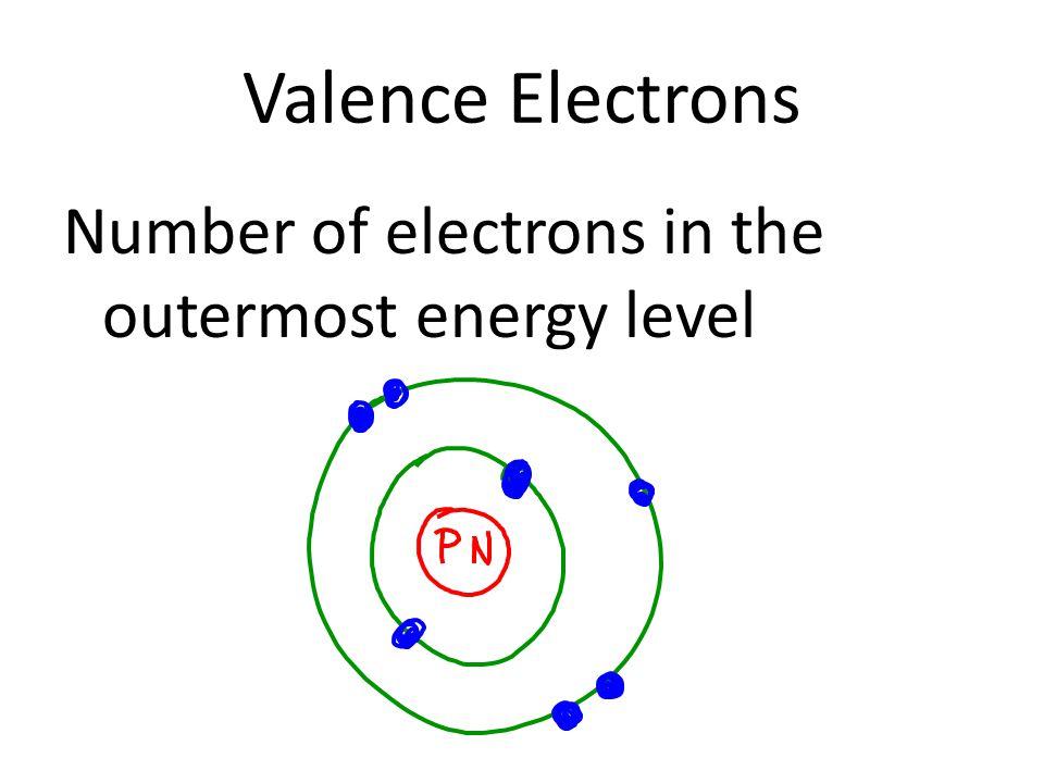 3 Types of Atomic Bonds 3.Metallic Bond * involves a sea of electrons
