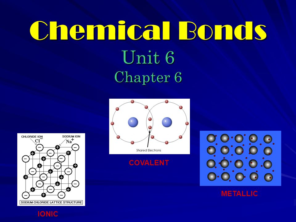 Chemical Bonds Unit 6 Chapter 6 IONIC COVALENT METALLIC