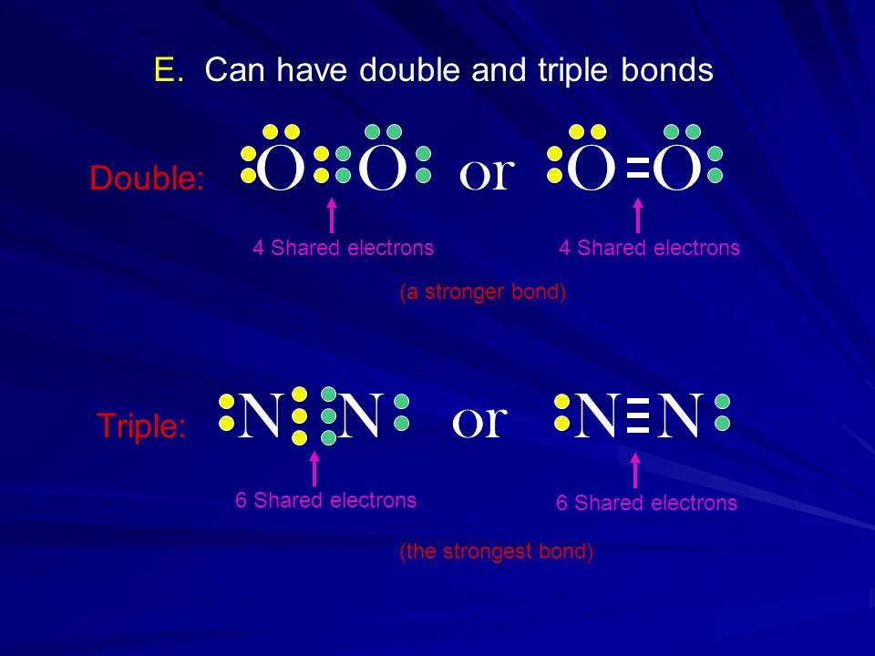 E. Can have double and triple bonds Double: O O or O O 4 Shared electrons Triple: N N or N N 6 Shared electrons (a stronger bond) (the strongest bond)