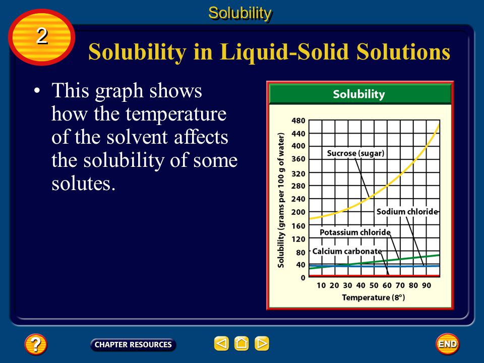 Solubility in Liquid-Solid Solutions The solubility of many solutes changes if you change the temperature of the solvent.
