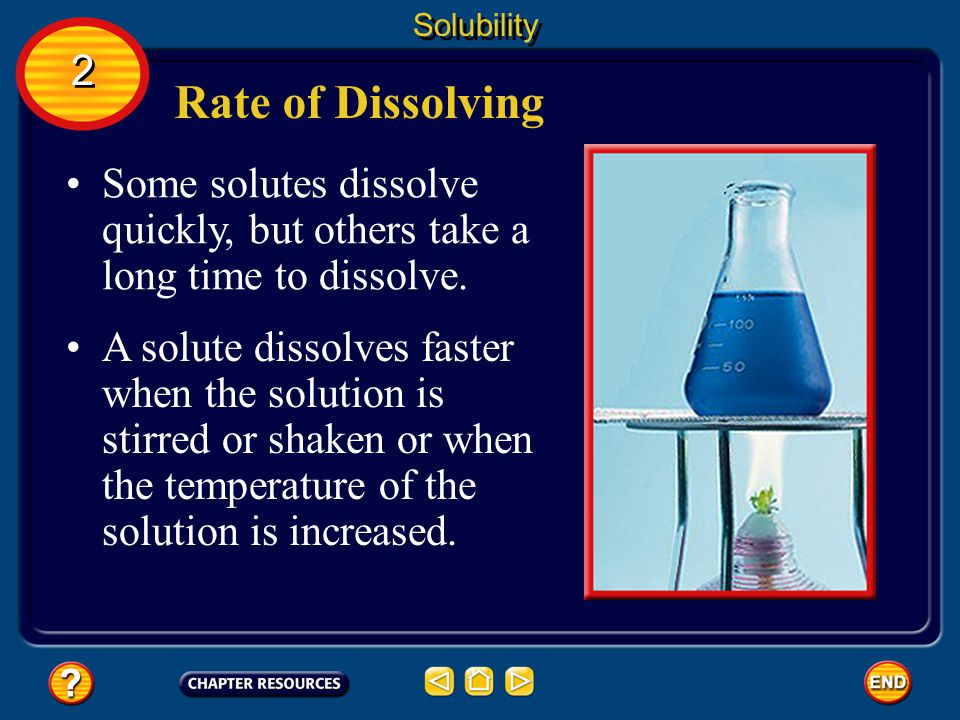Saturated Solutions A hot solvent usually can hold more solute than a cool solvent can.