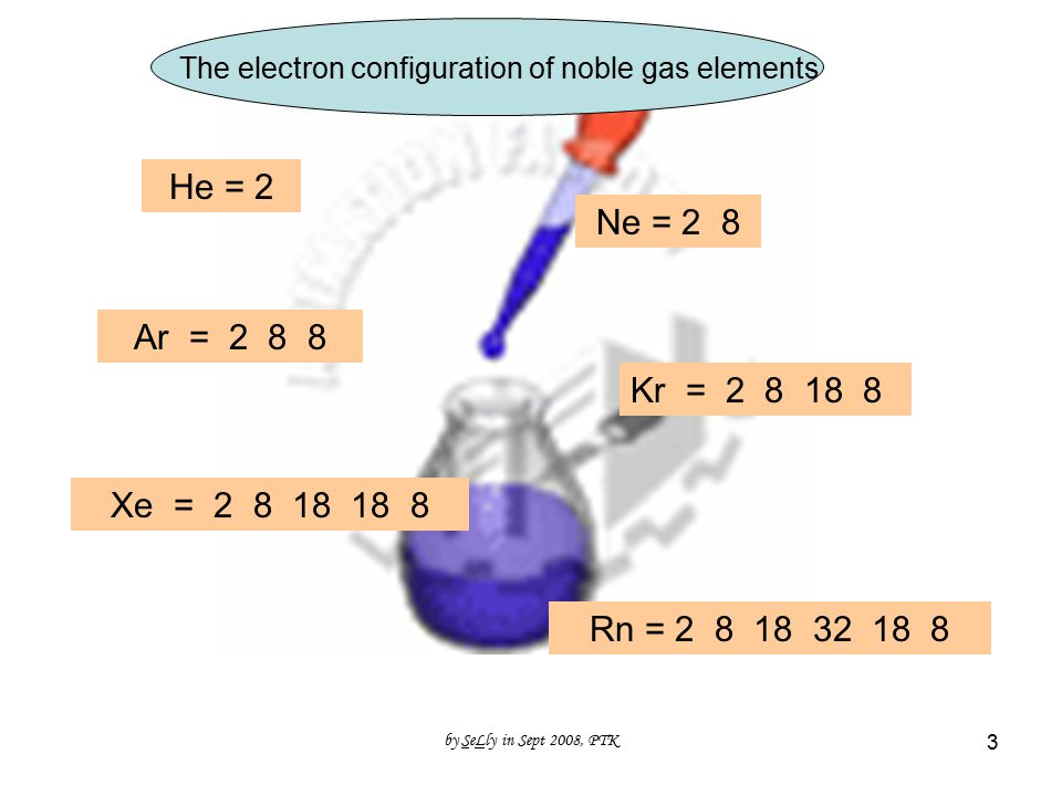 by SeLly in Sept 2008, PTK 4 Generally, the electron configuration of noble gas elements have 8 valence electrons (octet configuration), except helium element having 2 valence electrons (duplet configuration) Cause of that, the noble gas elements difficult to react and represent the most stable elements among other elements