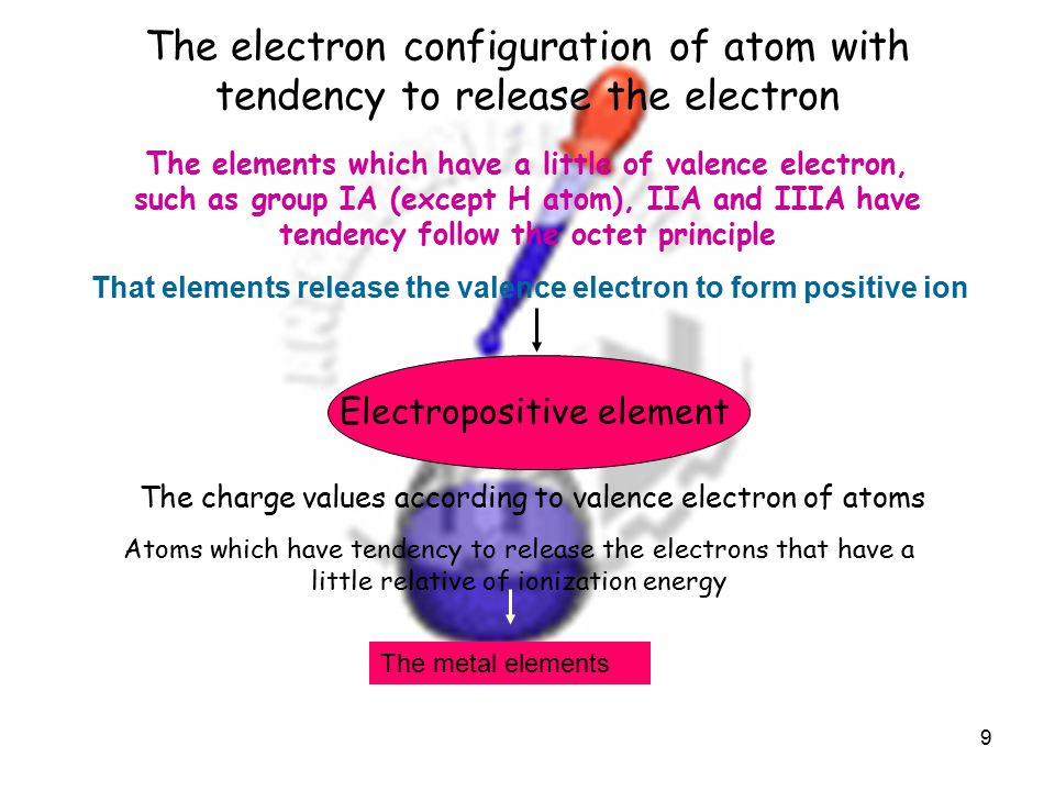 9 The electron configuration of atom with tendency to release the electron The elements which have a little of valence electron, such as group IA (except H atom), IIA and IIIA have tendency follow the octet principle That elements release the valence electron to form positive ion Electropositive element The charge values according to valence electron of atoms Atoms which have tendency to release the electrons that have a little relative of ionization energy The metal elements