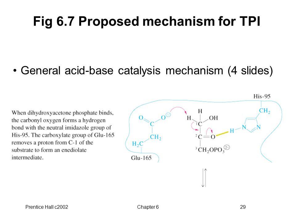 Prentice Hall c2002Chapter 629 Fig 6.7 Proposed mechanism for TPI General acid-base catalysis mechanism (4 slides)