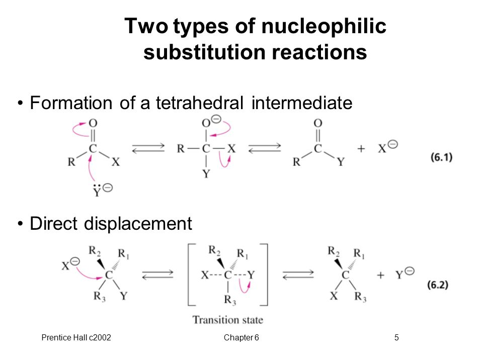 Prentice Hall c2002Chapter 65 Two types of nucleophilic substitution reactions Formation of a tetrahedral intermediate Direct displacement