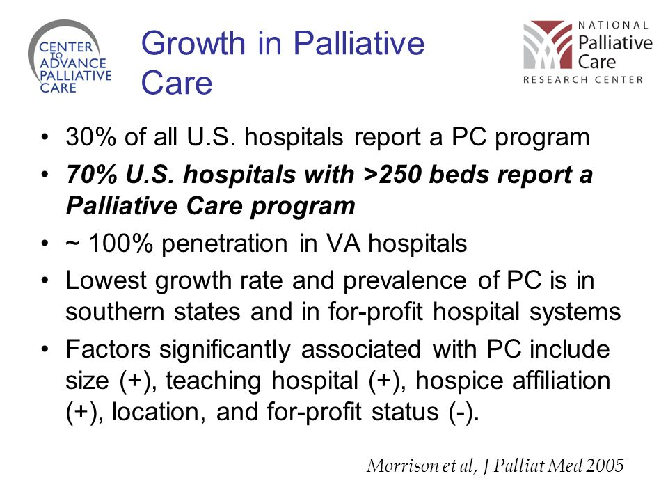 Growth in Palliative Care 30% of all U.S. hospitals report a PC program 70% U.S. hospitals with >250 beds report a Palliative Care program ~ 100% pene