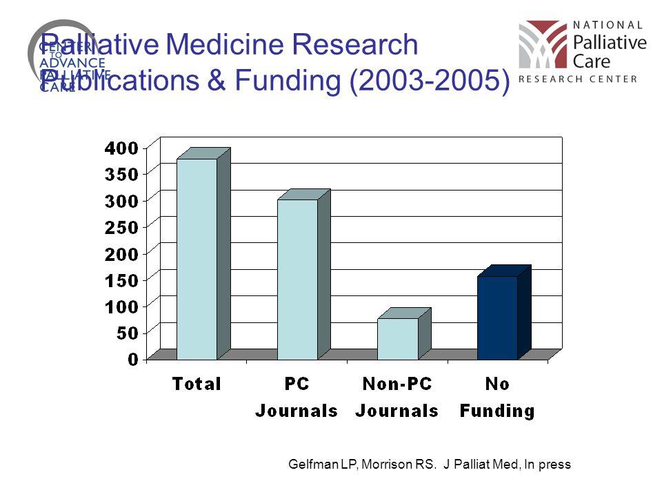 Palliative Medicine Research Publications & Funding (2003-2005) Gelfman LP, Morrison RS. J Palliat Med, In press