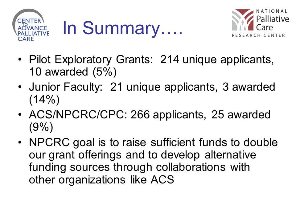 In Summary…. Pilot Exploratory Grants: 214 unique applicants, 10 awarded (5%) Junior Faculty: 21 unique applicants, 3 awarded (14%) ACS/NPCRC/CPC: 266