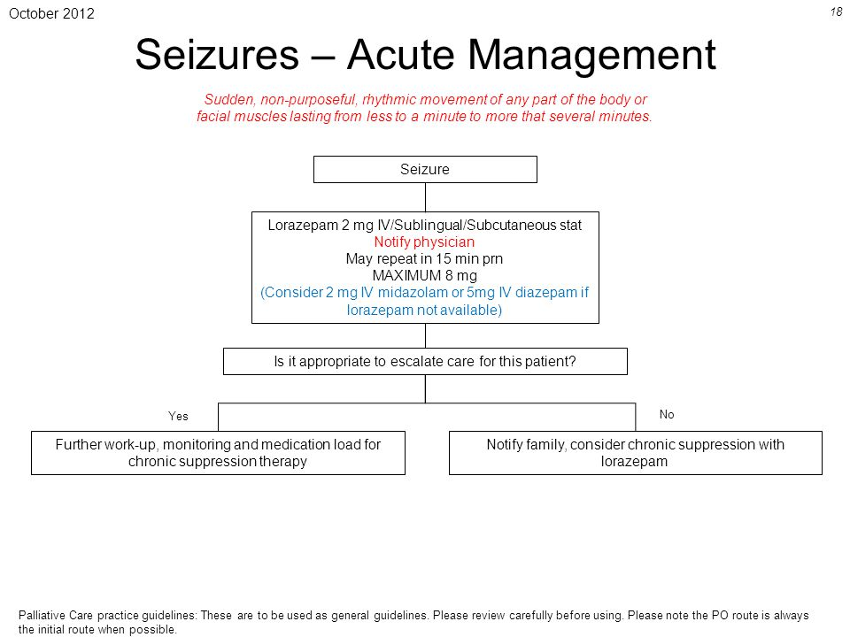 October 2012 18 Seizures – Acute Management Seizure Lorazepam 2 mg IV/Sublingual/Subcutaneous stat Notify physician May repeat in 15 min prn MAXIMUM 8 mg (Consider 2 mg IV midazolam or 5mg IV diazepam if lorazepam not available) Is it appropriate to escalate care for this patient.
