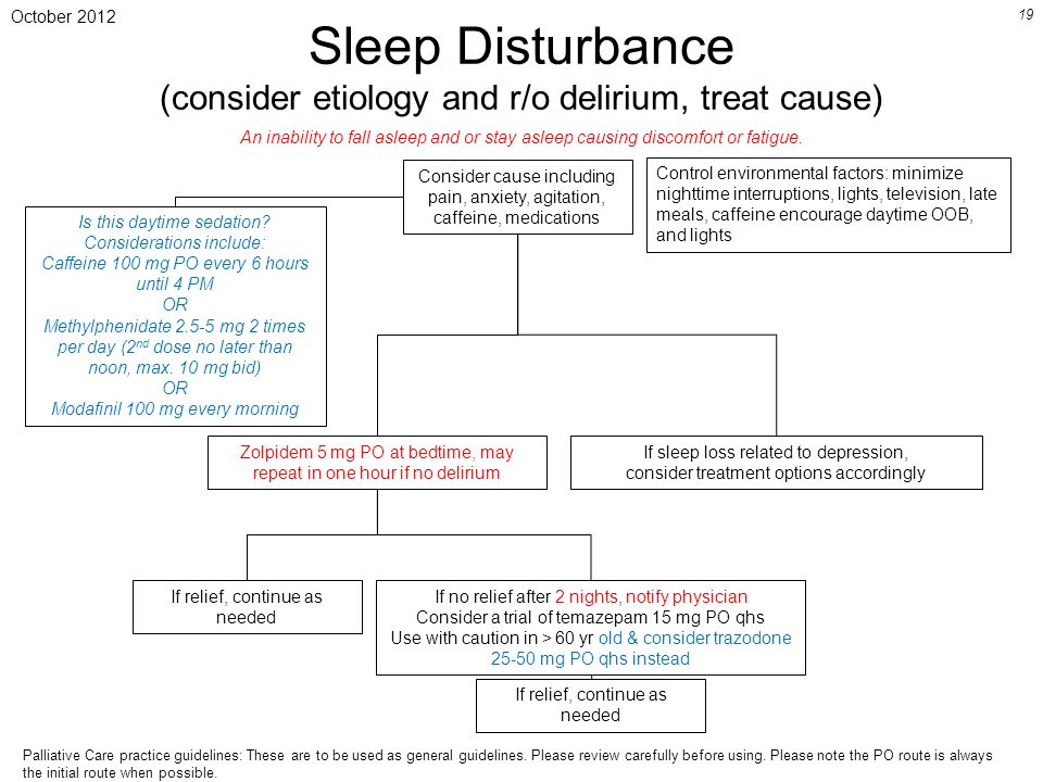 October 2012 19 Sleep Disturbance (consider etiology and r/o delirium, treat cause) Consider cause including pain, anxiety, agitation, caffeine, medications Zolpidem 5 mg PO at bedtime, may repeat in one hour if no delirium If sleep loss related to depression, consider treatment options accordingly If relief, continue as needed If no relief after 2 nights, notify physician Consider a trial of temazepam 15 mg PO qhs Use with caution in > 60 yr old & consider trazodone 25-50 mg PO qhs instead If relief, continue as needed An inability to fall asleep and or stay asleep causing discomfort or fatigue.