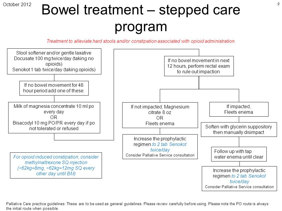October 2012 9 Bowel treatment – stepped care program Stool softener and/or gentle laxative Docusate 100 mg twice/day (taking no opioids) Senokot 1 tab twice/day (taking opioids) If no bowel movement for 48 hour period add one of these: Milk of magnesia concentrate 10 ml po every day OR Bisacodyl 10 mg PO/PR every day if po not tolerated or refused If no bowel movement in next 12 hours, perform rectal exam to rule out impaction If not impacted, Magnesium citrate 8 oz OR Fleets enema Soften with glycerin suppository then manually disimpact Increase the prophylactic regimen to 2 tab Senokot twice/day Consider Palliative Service consultation If impacted, Fleets enema Increase the prophylactic regimen to 2 tab Senokot twice/day Consider Palliative Service consultation Treatment to alleviate hard stools and/or constipation associated with opioid administration.