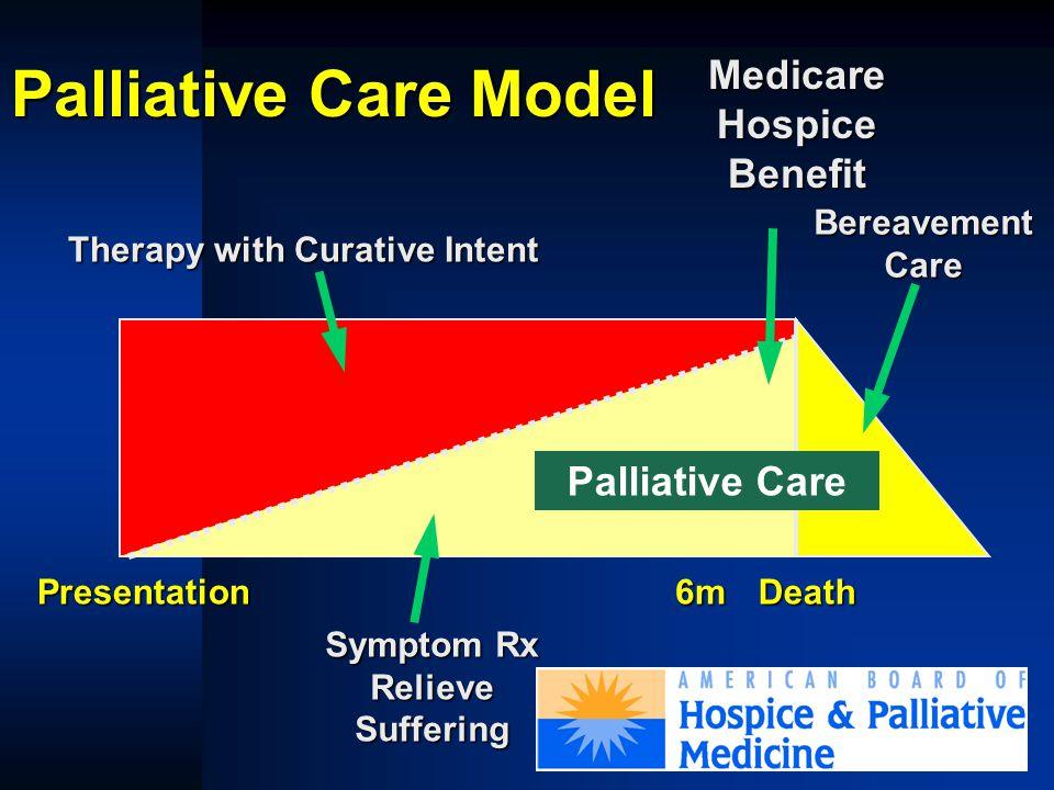 Palliative Care Model PresentationDeath Therapy with Curative Intent Bereavement Care Symptom Rx Relieve Suffering Palliative Care 6m Medicare Hospice Benefit