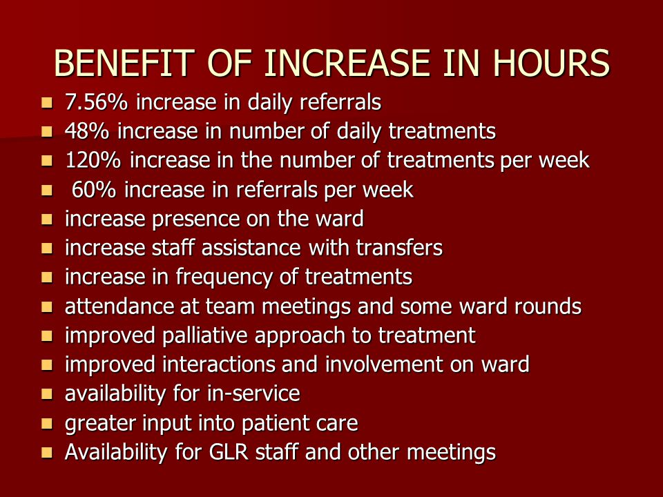 BENEFIT OF INCREASE IN HOURS 7.56% increase in daily referrals 7.56% increase in daily referrals 48% increase in number of daily treatments 48% increase in number of daily treatments 120% increase in the number of treatments per week 120% increase in the number of treatments per week 60% increase in referrals per week 60% increase in referrals per week increase presence on the ward increase presence on the ward increase staff assistance with transfers increase staff assistance with transfers increase in frequency of treatments increase in frequency of treatments attendance at team meetings and some ward rounds attendance at team meetings and some ward rounds improved palliative approach to treatment improved palliative approach to treatment improved interactions and involvement on ward improved interactions and involvement on ward availability for in-service availability for in-service greater input into patient care greater input into patient care Availability for GLR staff and other meetings Availability for GLR staff and other meetings