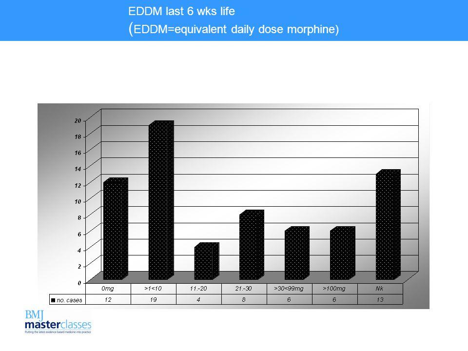 EDDM last 6 wks life ( EDDM=equivalent daily dose morphine)