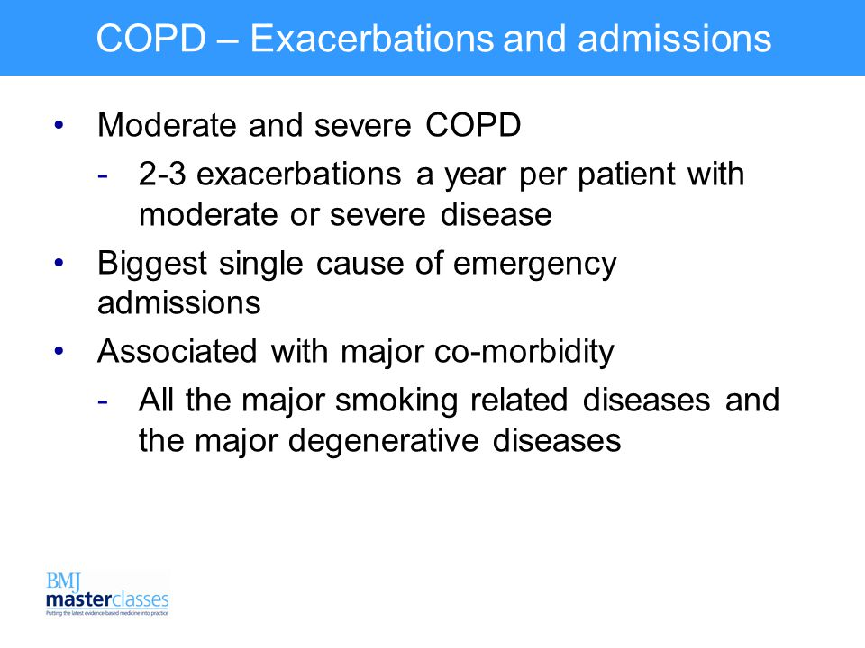 Most who died from COPD may have had palliative care needs In the last year of life 40% had breathlessness unrelieved 68% had low mood unrelieved 51% had pain unrelieved 20% did not know they might die 70% died in hospital (for 25% of whom it was not the best place to die)