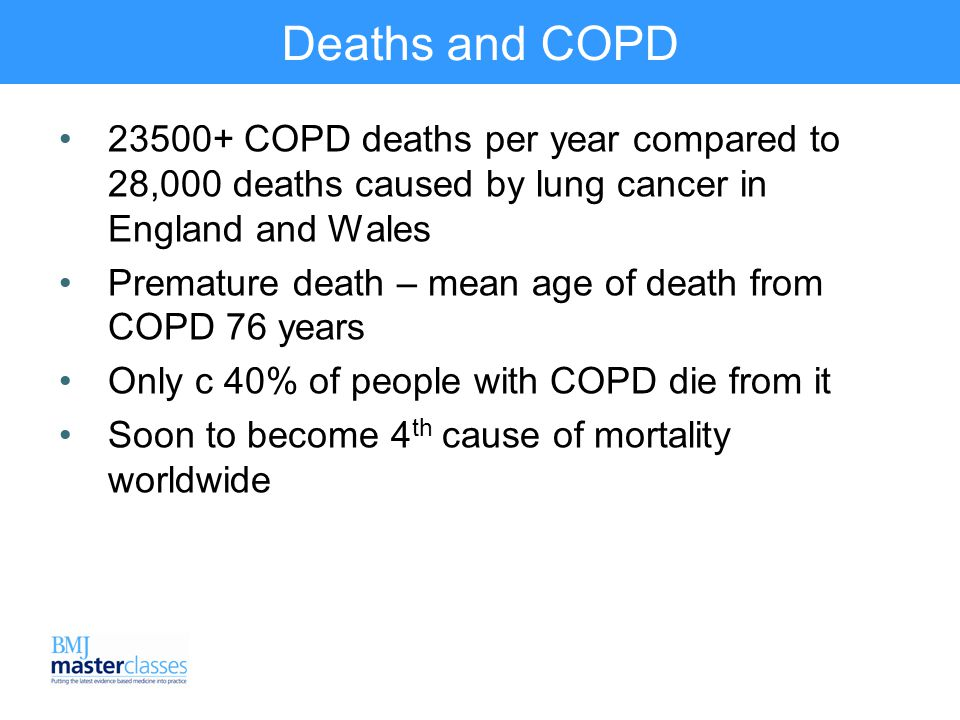 Deaths and COPD 23500+ COPD deaths per year compared to 28,000 deaths caused by lung cancer in England and Wales Premature death – mean age of death from COPD 76 years Only c 40% of people with COPD die from it Soon to become 4 th cause of mortality worldwide