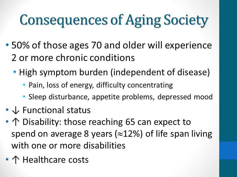Consequences of Aging Society 50% of those ages 70 and older will experience 2 or more chronic conditions High symptom burden (independent of disease)