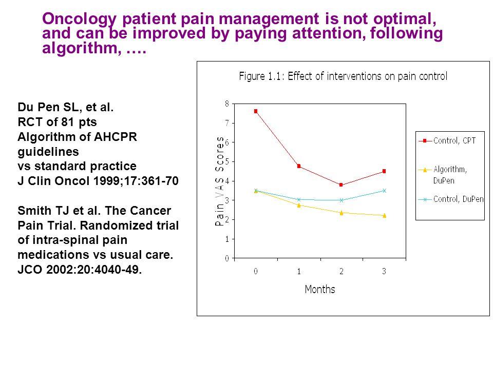 Du Pen SL, et al. RCT of 81 pts Algorithm of AHCPR guidelines vs standard practice J Clin Oncol 1999;17:361-70 Smith TJ et al. The Cancer Pain Trial.