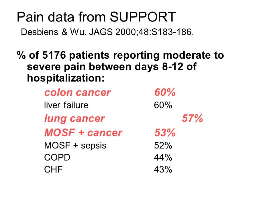 Pain data from SUPPORT Desbiens & Wu. JAGS 2000;48:S183-186.