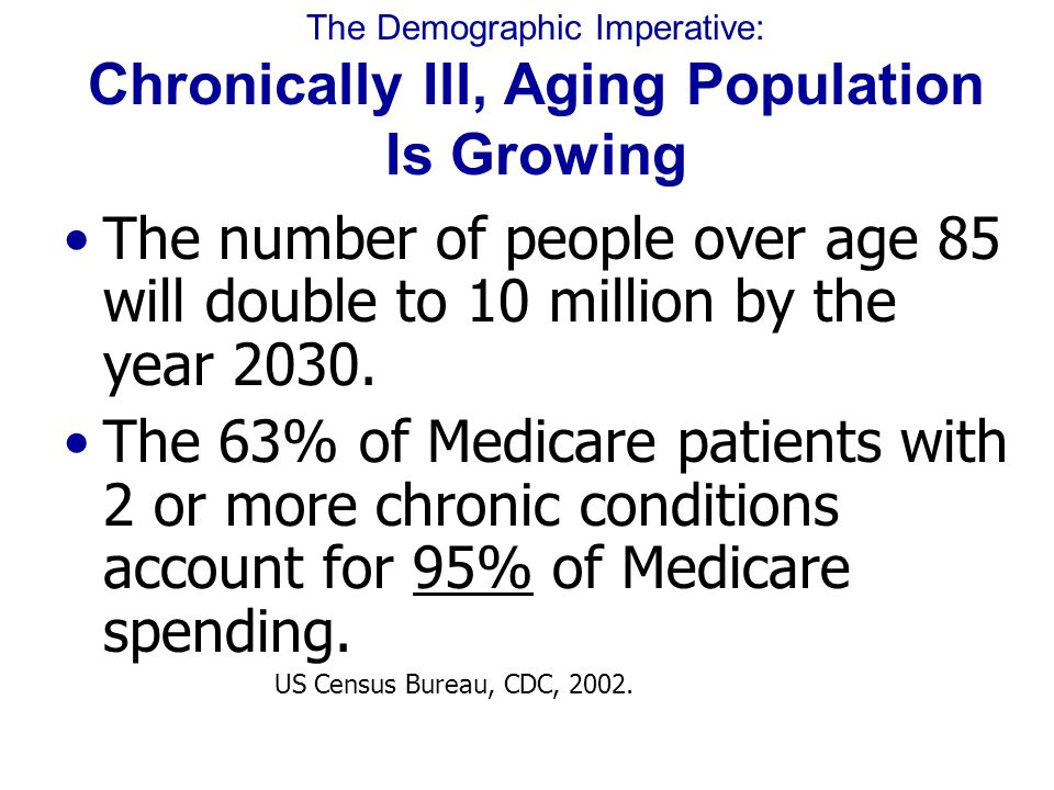 The Demographic Imperative: Chronically Ill, Aging Population Is Growing The number of people over age 85 will double to 10 million by the year 2030.