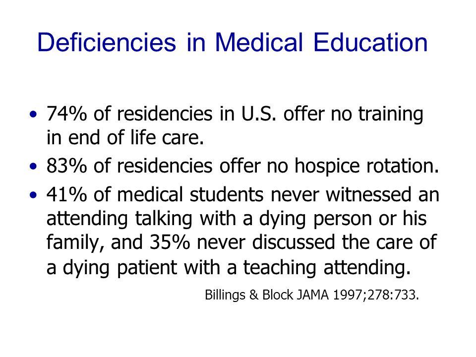 Deficiencies in Medical Education 74% of residencies in U.S.